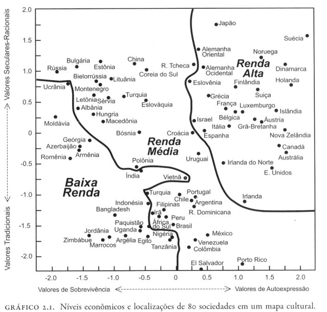 grafico wvs